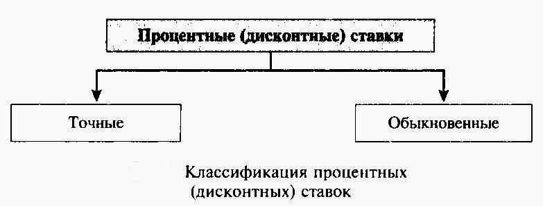 Займ при личной встрече ульяновск
